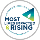 Most lives impacted & rising